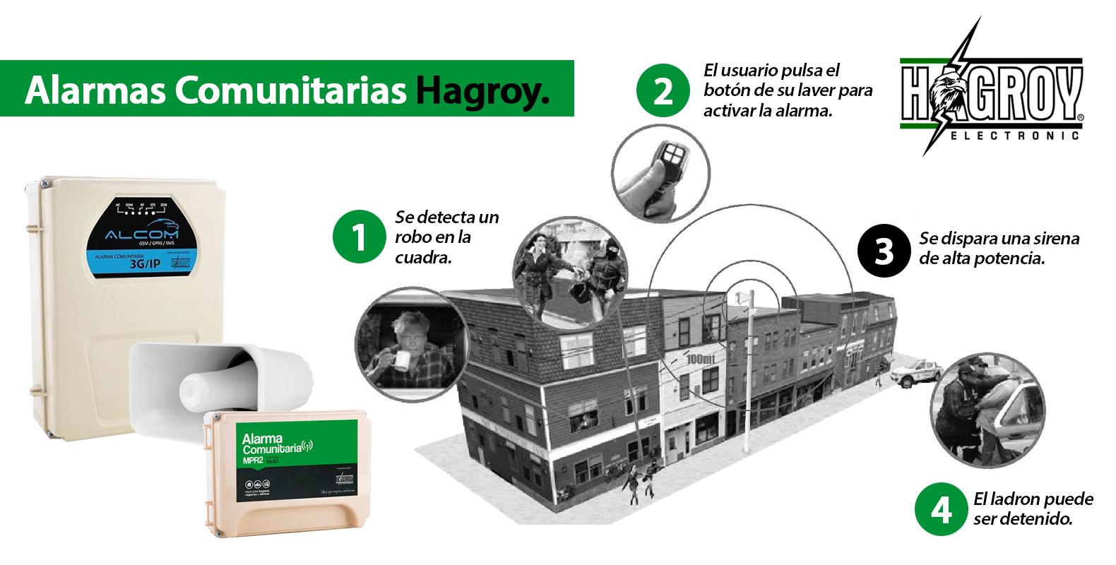 ALARMA COMUNITARIA DE HAGROY: SEGURIDAD PARA TODOS